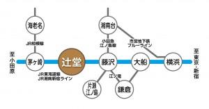 路線図 ラコスタ辻堂スキンクリニック-1